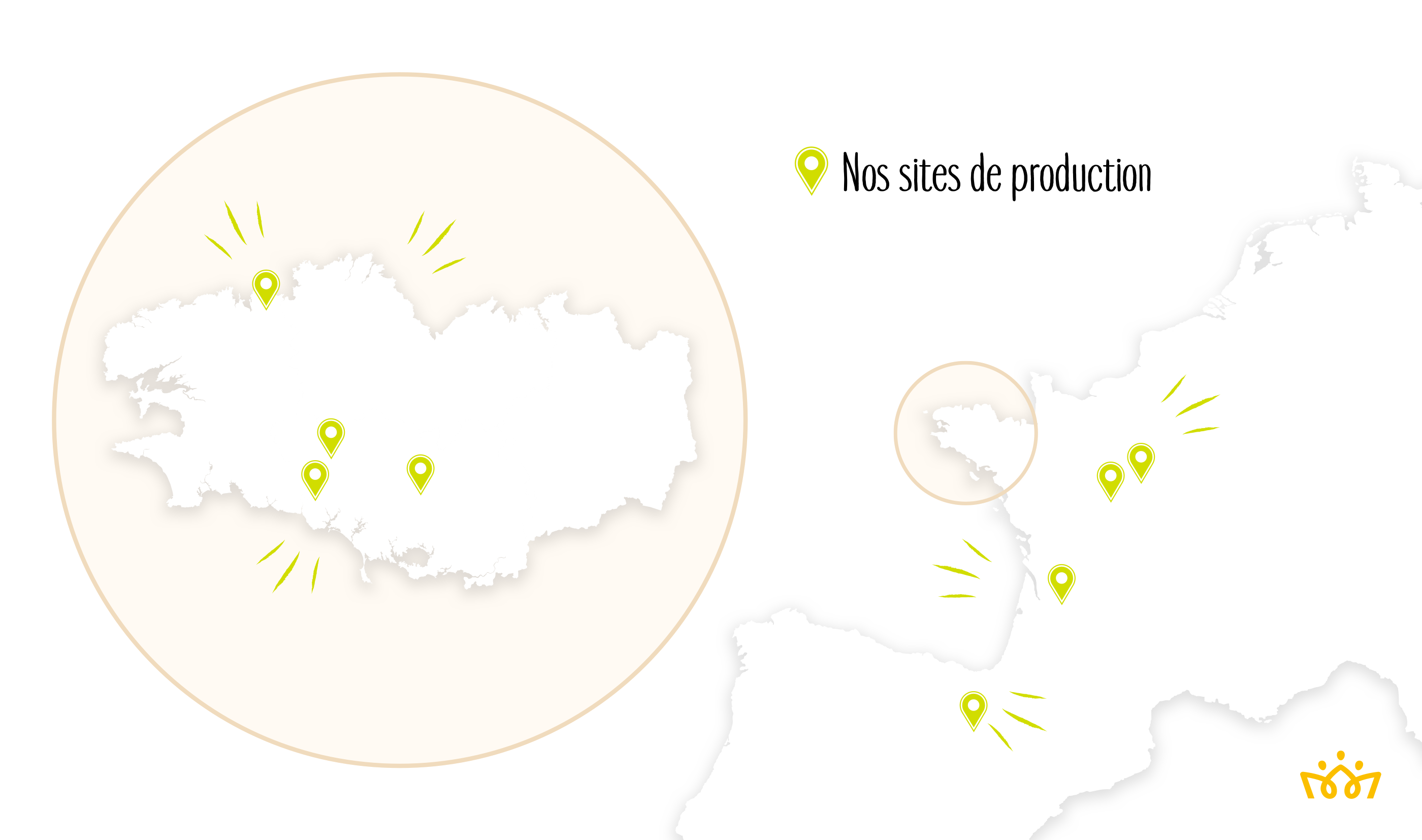 Nos sites de production