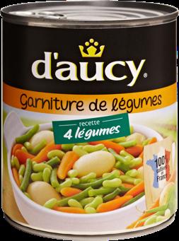 Garniture de Légumes